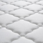 Loren Williams Perth Mattress With Knitted Top